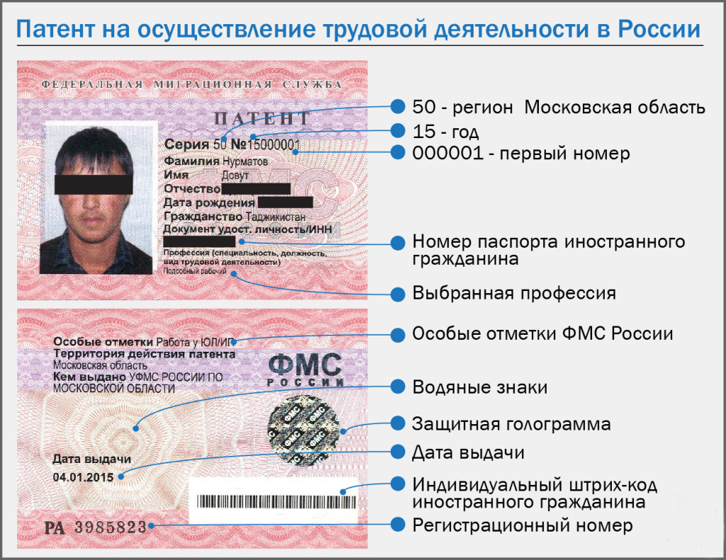 Патент для работы иностранцев сроки регистрации по месту пребывания граждан рф