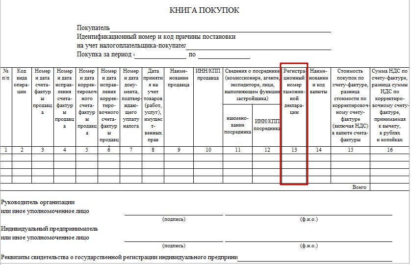 Номер гтд расшифровка пример. Регистрационный номер таможенной декларации