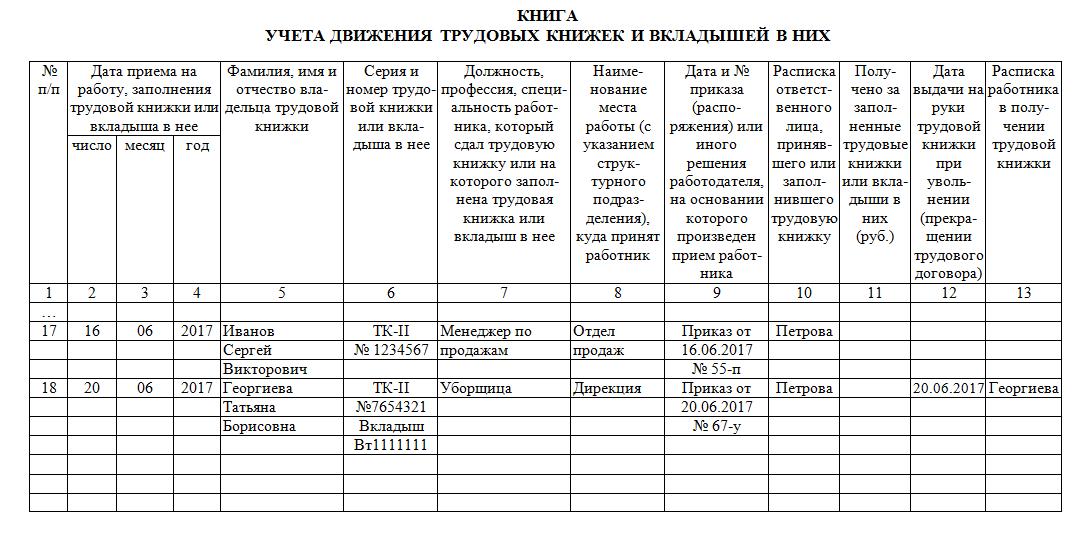 Как вести журнал по медицинским книжкам штраф за просрочку временной регистрации граждан украины